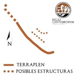 Terraplen y posibles estructuras